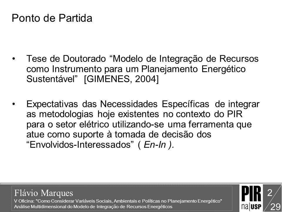 Ponto de Partida Tese de Doutorado Modelo de Integração de Recursos como Instrumento para um Planejamento Energético Sustentável [GIMENES, 2004]
